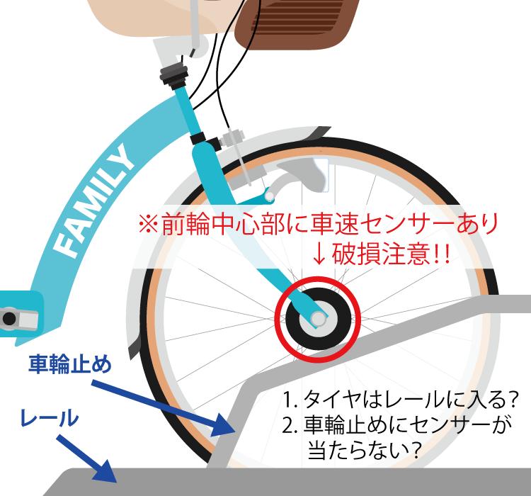 電動アシスト自転車 車輪止め レールに注意!