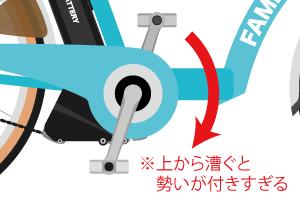 電動アシスト自転車のこぎ方