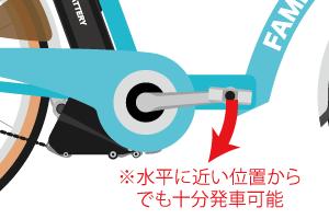 電動アシスト自転車のこぎ方 2